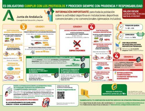 ACTUALIZACIÓN DE HORARIOS POR RESTRICCIONES JUNTA ANDALUCÍA 16/01